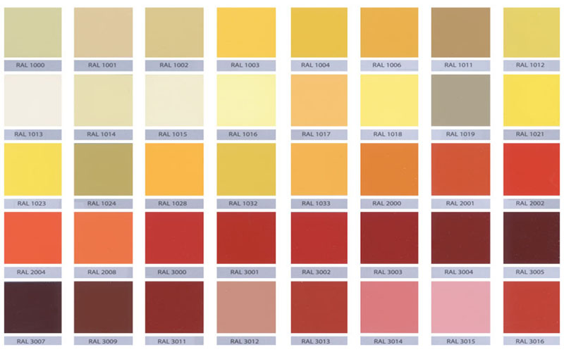 electrostatic painting colours ral series